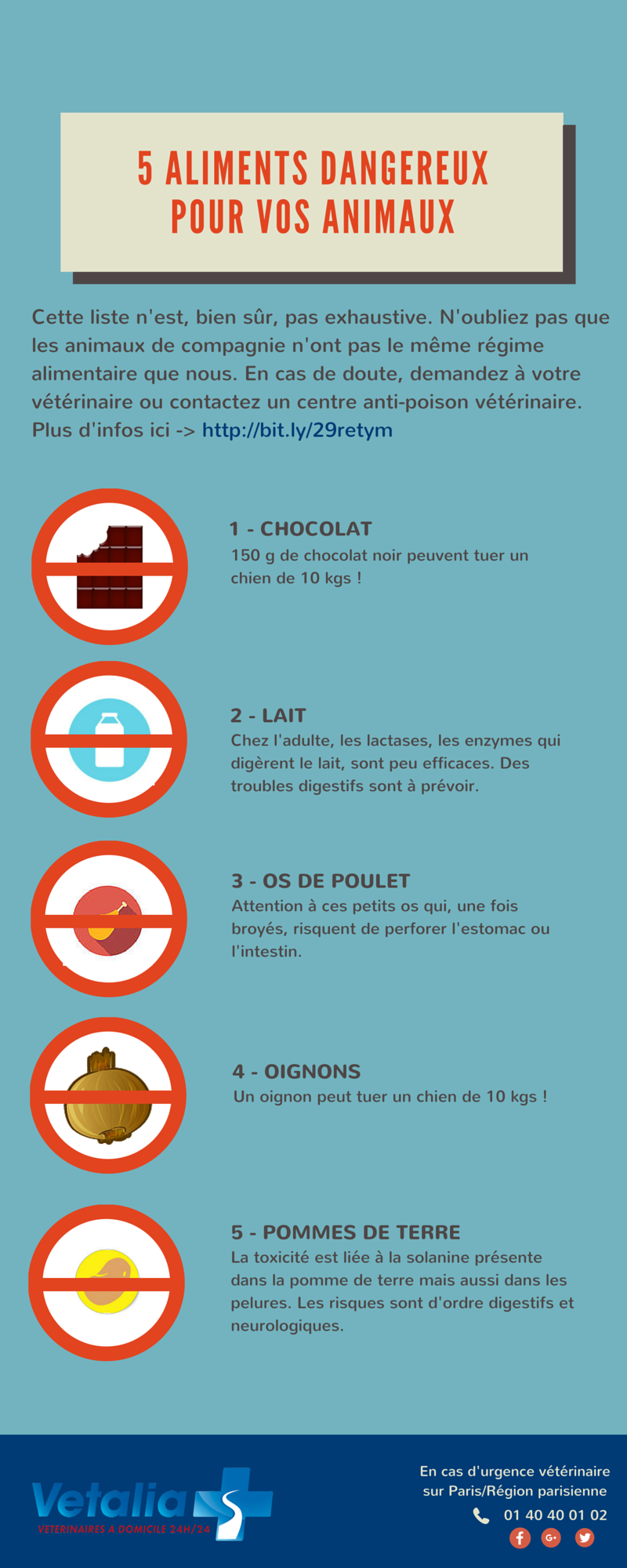 Infographie 5 aliments